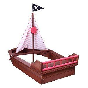 Ausstattung des Boot's